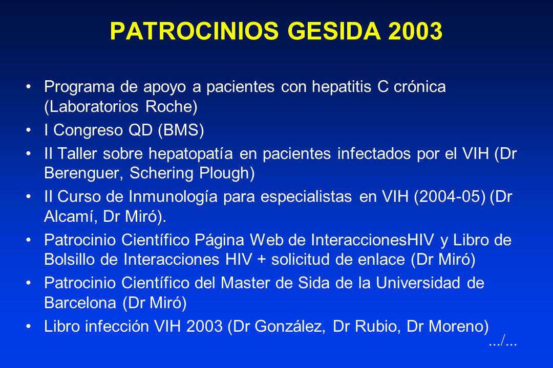 PATROCINIOS GESIDA 2003 Curso a distancia de formación en VIH para enfermería. (Dr Pulido) Reunión sobre pautas simples en TARV (Dr.Moreno, Fundación