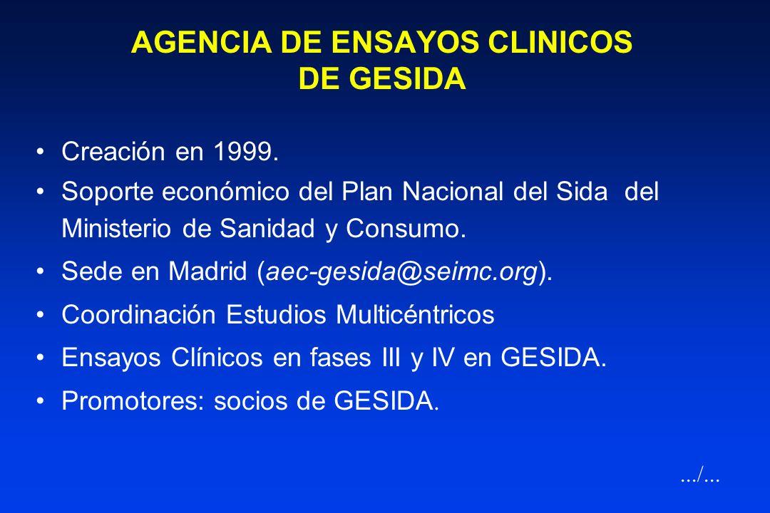 PATROCINIOS GESIDA 2003 Programa de apoyo a pacientes con hepatitis C crónica (Laboratorios Roche) I Congreso QD (BMS) II Taller sobre hepatopatía en