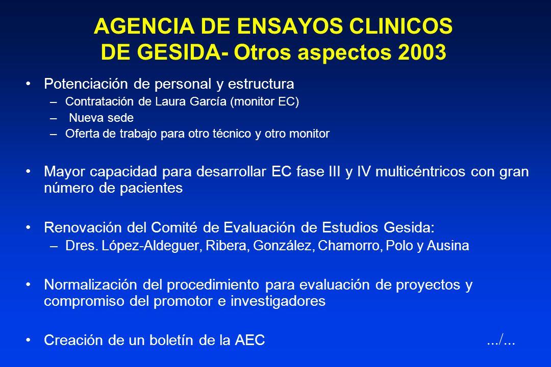 AGENCIA DE ENSAYOS CLINICOS DE GESIDA Creación en 1999. Soporte económico del Plan Nacional del Sida del Ministerio de Sanidad y Consumo. Sede en Madr