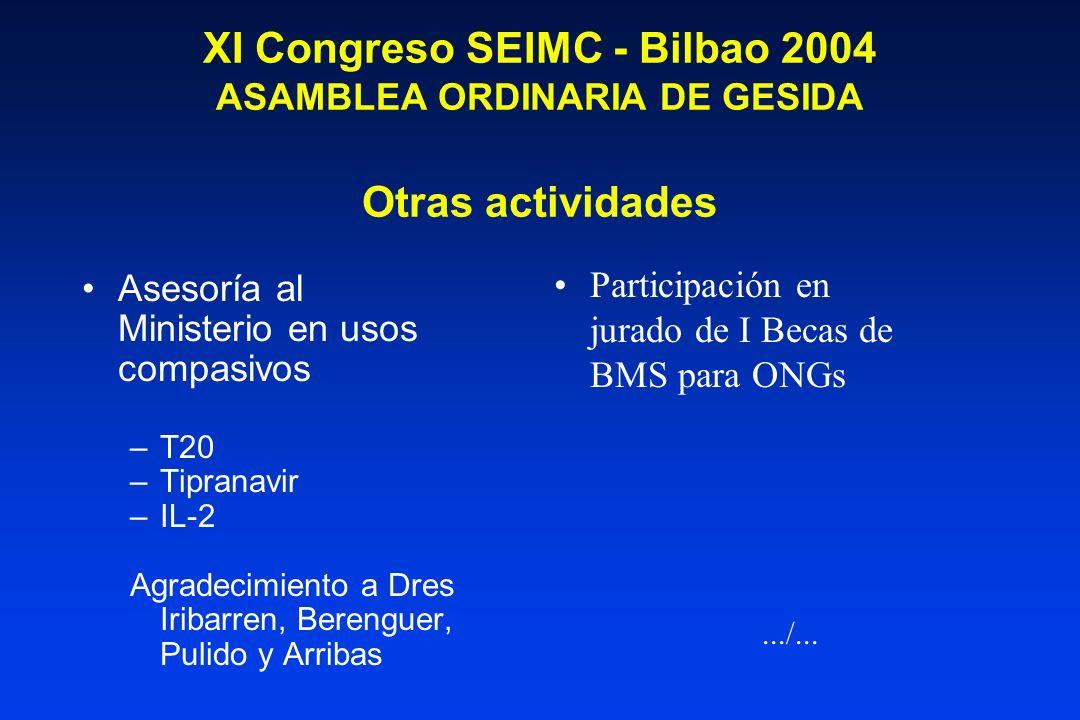 XI Congreso SEIMC - Bilbao 2004 ASAMBLEA ORDINARIA DE GESIDA Becas para estudios multicéntricos y ensayos clínicos (Abbott, Boerhinger, Bristol, Dupon