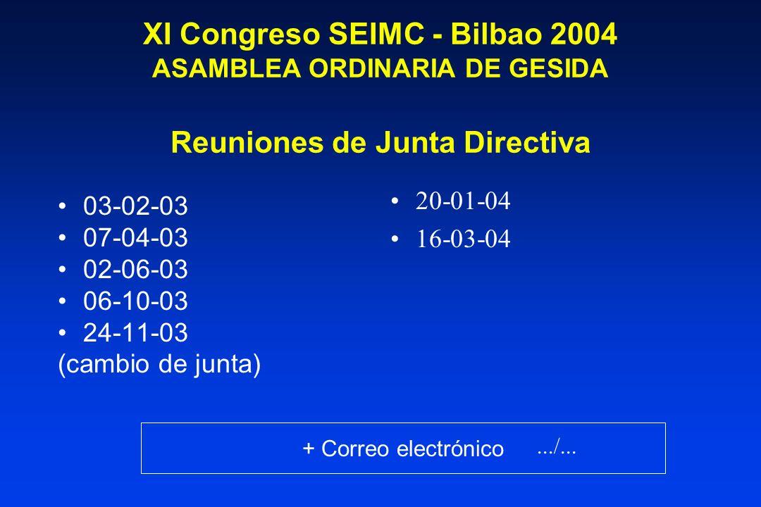 XI Congreso SEIMC - Bilbao 2004 ASAMBLEA ORDINARIA DE GESIDA Otras actividades Asesoría al Ministerio en usos compasivos –T20 –Tipranavir –IL-2 Agrade
