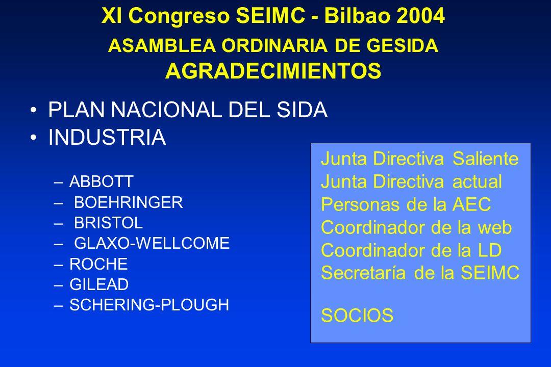 XI Congreso SEIMC - Bilbao 2004 ASAMBLEA ORDINARIA DE GESIDA Socios Protectores/Financiación Se mantiene el sistema de financiación estable procediénd