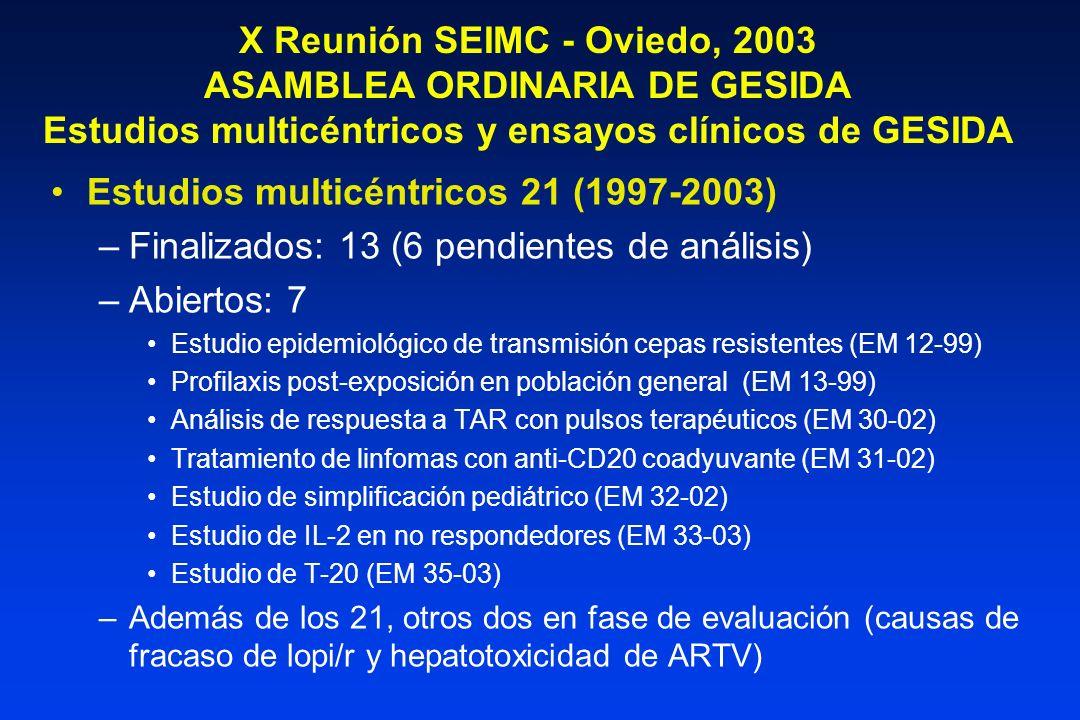 XI Congreso SEIMC - Bilbao 2004 ASAMBLEA ORDINARIA DE GESIDA AGRADECIMIENTOS PLAN NACIONAL DEL SIDA INDUSTRIA –ABBOTT – BOEHRINGER – BRISTOL – GLAXO-W