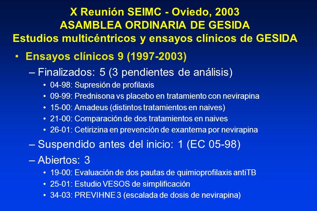 X Reunión SEIMC - Oviedo, 2003 ASAMBLEA ORDINARIA DE GESIDA Estudios multicéntricos y ensayos clínicos de GESIDA Estudios multicéntricos 21 (1997-2003