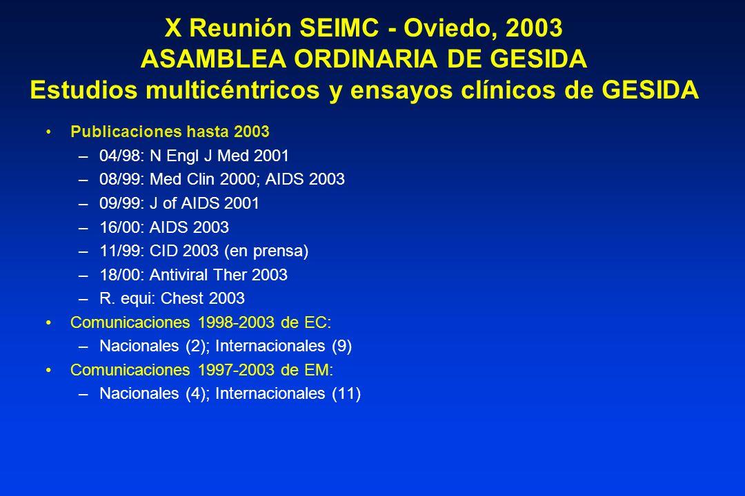 X Reunión SEIMC - Oviedo, 2003 ASAMBLEA ORDINARIA DE GESIDA Estudios multicéntricos y ensayos clínicos de GESIDA Ensayos clínicos 9 (1997-2003) –Final