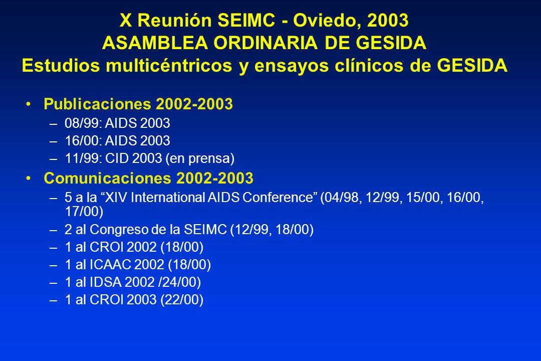 X Reunión SEIMC - Oviedo, 2003 ASAMBLEA ORDINARIA DE GESIDA Estudios multicéntricos y ensayos clínicos de GESIDA Publicaciones hasta 2003 –04/98: N En