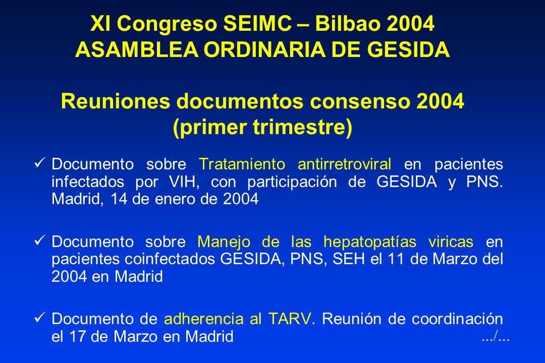 XI Congreso SEIMC – Bilbao 2004 ASAMBLEA ORDINARIA DE GESIDA Reuniones documentos consenso 2003 Documento sobre Trasplante de órgano sólido en pacient