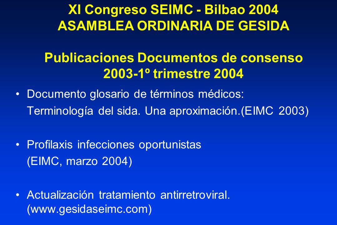 XI Congreso SEIMC – Bilbao 2004 ASAMBLEA ORDINARIA DE GESIDA Reuniones documentos consenso 2004 (primer trimestre) Documento sobre Tratamiento antirre