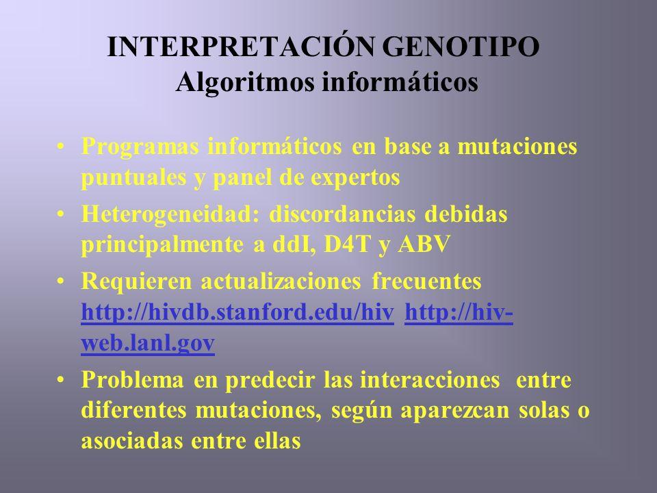 INTERPRETACIÓN GENOTIPO Algoritmos informáticos Programas informáticos en base a mutaciones puntuales y panel de expertos Heterogeneidad: discordancias debidas principalmente a ddI, D4T y ABV Requieren actualizaciones frecuentes http://hivdb.stanford.edu/hiv http://hiv- web.lanl.gov Problema en predecir las interacciones entre diferentes mutaciones, según aparezcan solas o asociadas entre ellas