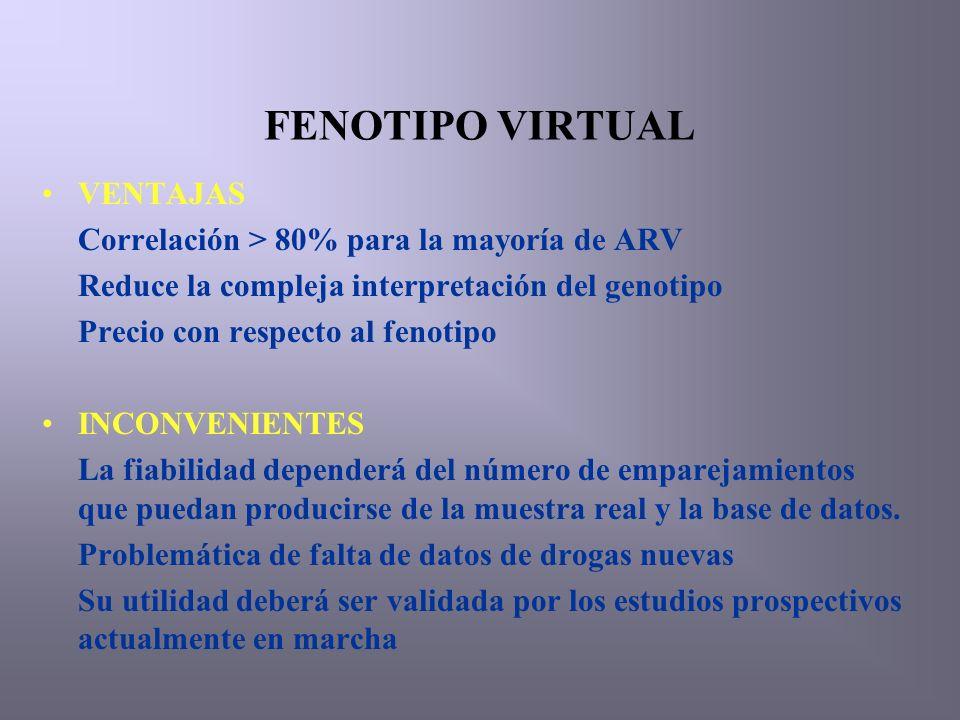 FENOTIPO VIRTUAL VENTAJAS Correlación > 80% para la mayoría de ARV Reduce la compleja interpretación del genotipo Precio con respecto al fenotipo INCONVENIENTES La fiabilidad dependerá del número de emparejamientos que puedan producirse de la muestra real y la base de datos.