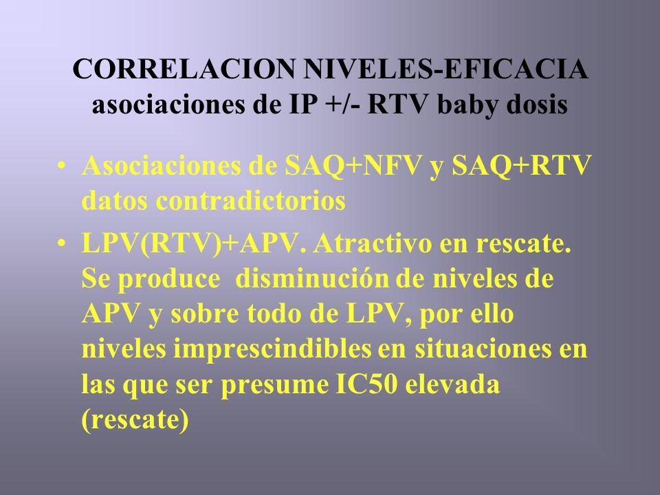 CORRELACION NIVELES-EFICACIA asociaciones de IP +/- RTV baby dosis Asociaciones de SAQ+NFV y SAQ+RTV datos contradictorios LPV(RTV)+APV.