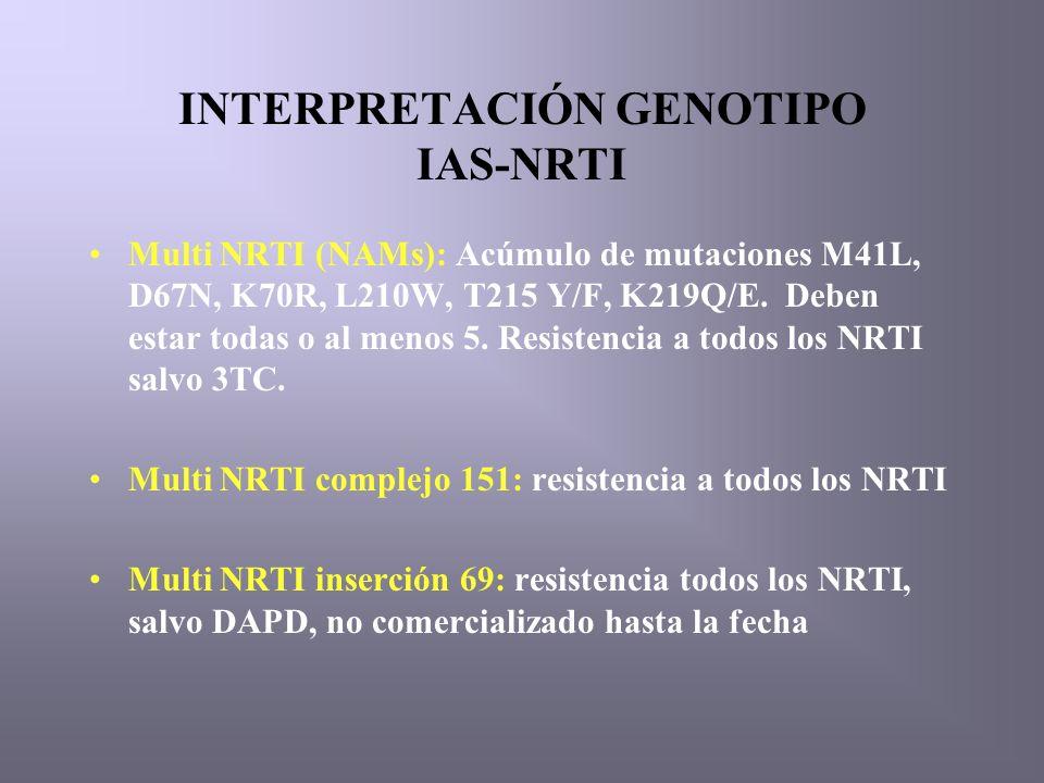 INTERPRETACIÓN GENOTIPO IAS-NRTI Multi NRTI (NAMs): Acúmulo de mutaciones M41L, D67N, K70R, L210W, T215 Y/F, K219Q/E.