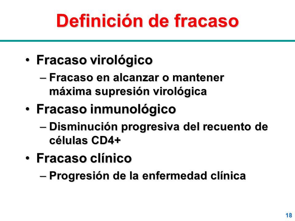 18 Definición de fracaso Fracaso virológicoFracaso virológico –Fracaso en alcanzar o mantener máxima supresión virológica Fracaso inmunológicoFracaso