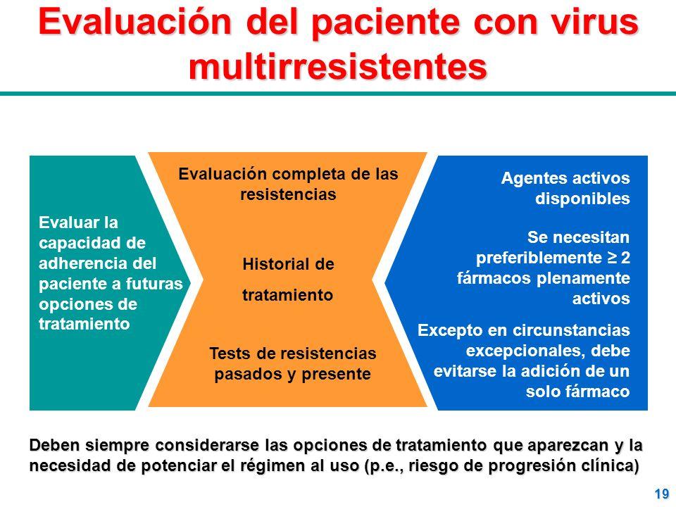 19 Evaluación del paciente con virus multirresistentes Evaluar la capacidad de adherencia del paciente a futuras opciones de tratamiento Evaluación co