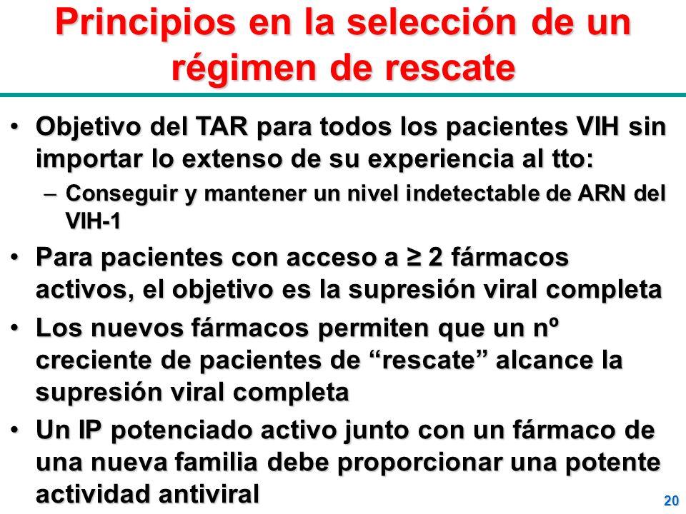 20 Principios en la selección de un régimen de rescate Objetivo del TAR para todos los pacientes VIH sin importar lo extenso de su experiencia al tto: