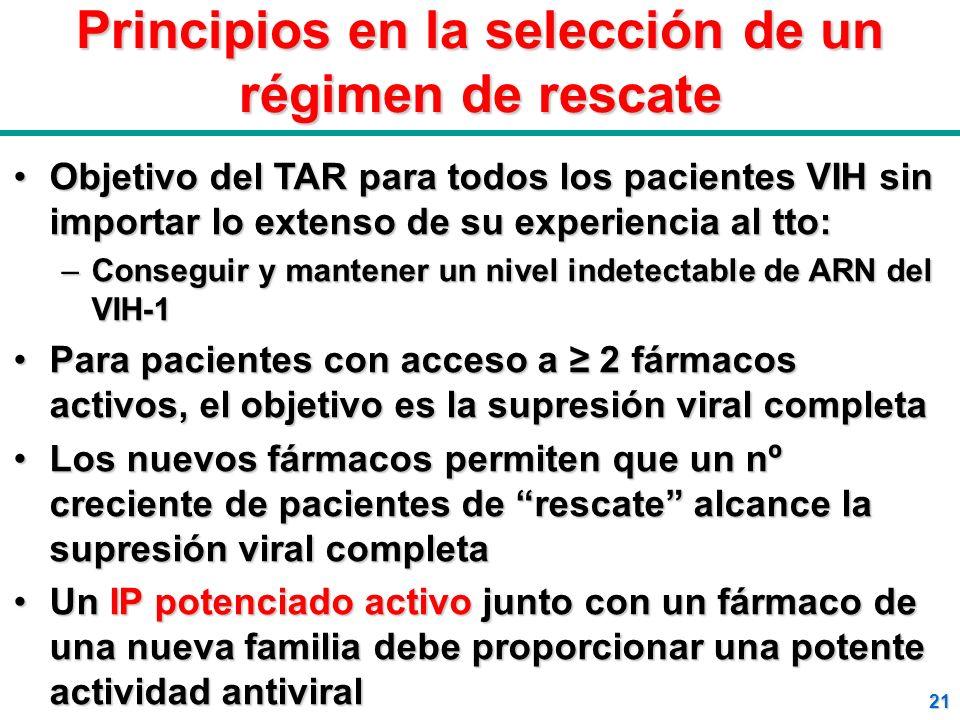 21 Principios en la selección de un régimen de rescate Objetivo del TAR para todos los pacientes VIH sin importar lo extenso de su experiencia al tto: