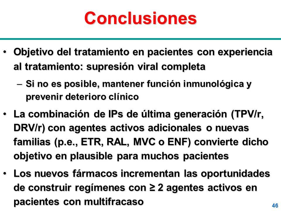 46Conclusiones Objetivo del tratamiento en pacientes con experiencia al tratamiento: supresión viral completaObjetivo del tratamiento en pacientes con