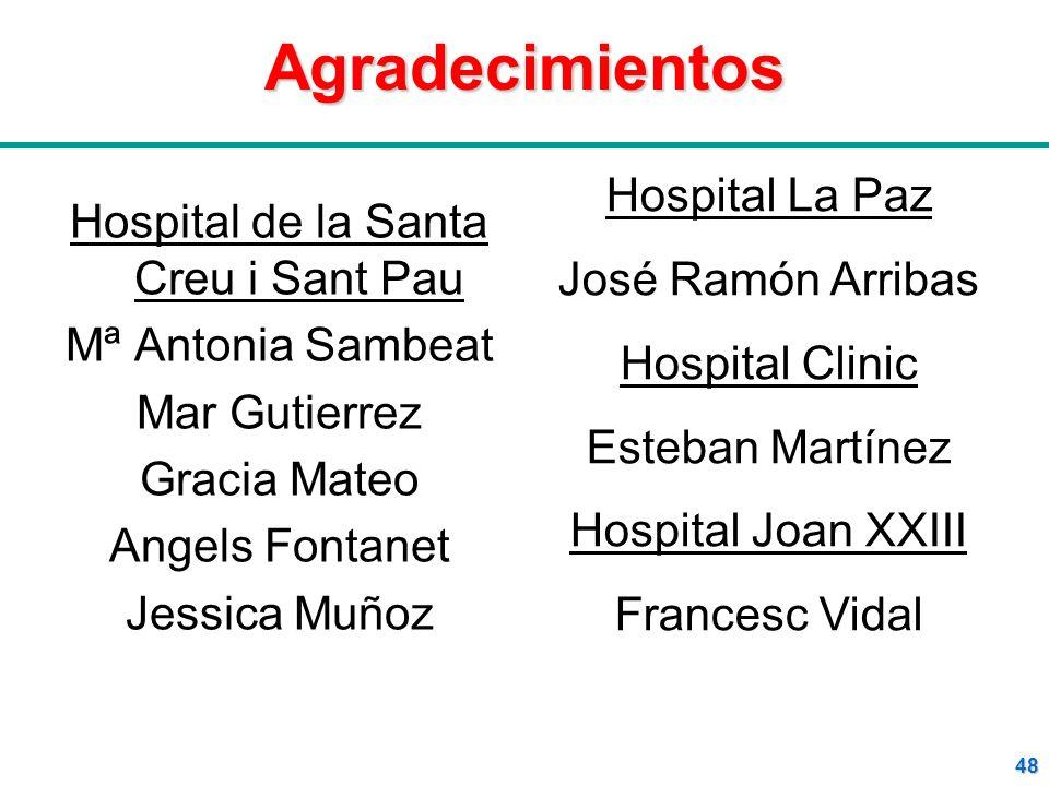 48Agradecimientos Hospital de la Santa Creu i Sant Pau Mª Antonia Sambeat Mar Gutierrez Gracia Mateo Angels Fontanet Jessica Muñoz Hospital La Paz Jos
