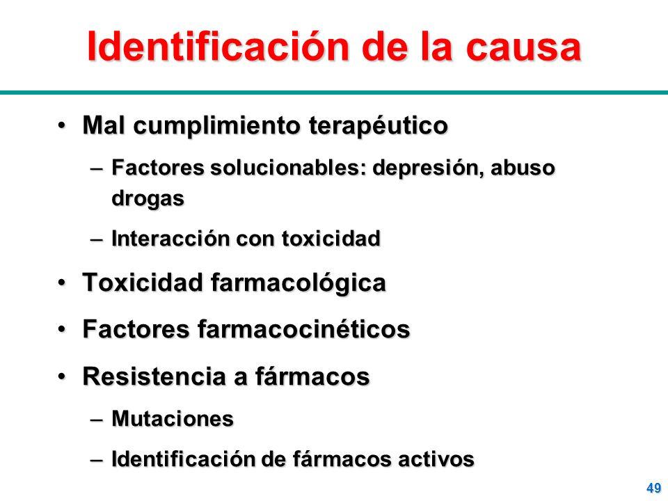 49 Identificación de la causa Mal cumplimiento terapéuticoMal cumplimiento terapéutico –Factores solucionables: depresión, abuso drogas –Interacción c