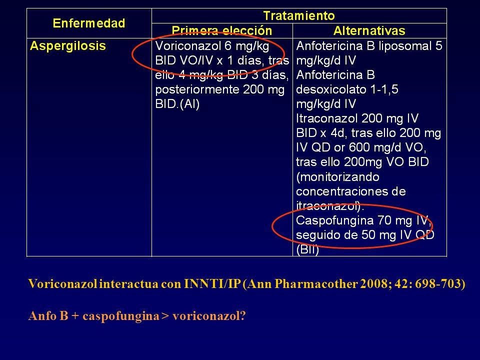 Anfo B + caspofungina > voriconazol? Voriconazol interactua con INNTI/IP (Ann Pharmacother 2008; 42: 698-703)
