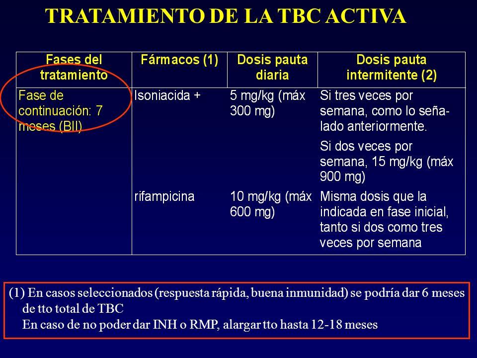 (1) En casos seleccionados (respuesta rápida, buena inmunidad) se podría dar 6 meses de tto total de TBC En caso de no poder dar INH o RMP, alargar tt