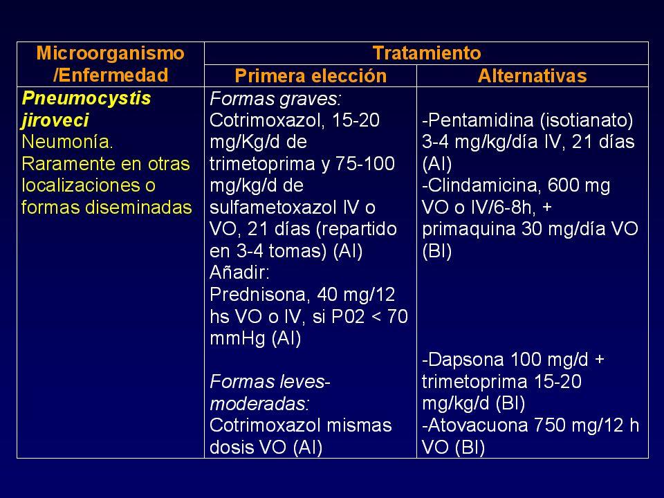 Pneumocystis jiroveci - No recomendado ácido folínico (eficacia.