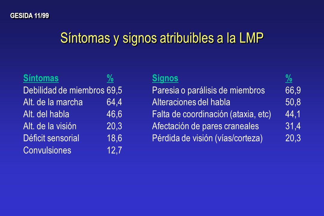 Signos% Paresia o parálisis de miembros66,9 Alteraciones del habla50,8 Falta de coordinación (ataxia, etc)44,1 Afectación de pares craneales31,4 Pérdi