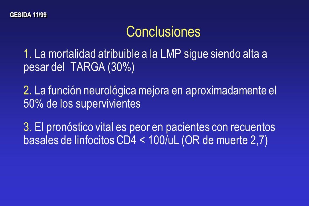 Conclusiones 1. La mortalidad atribuible a la LMP sigue siendo alta a pesar del TARGA (30%) 2. La función neurológica mejora en aproximadamente el 50%