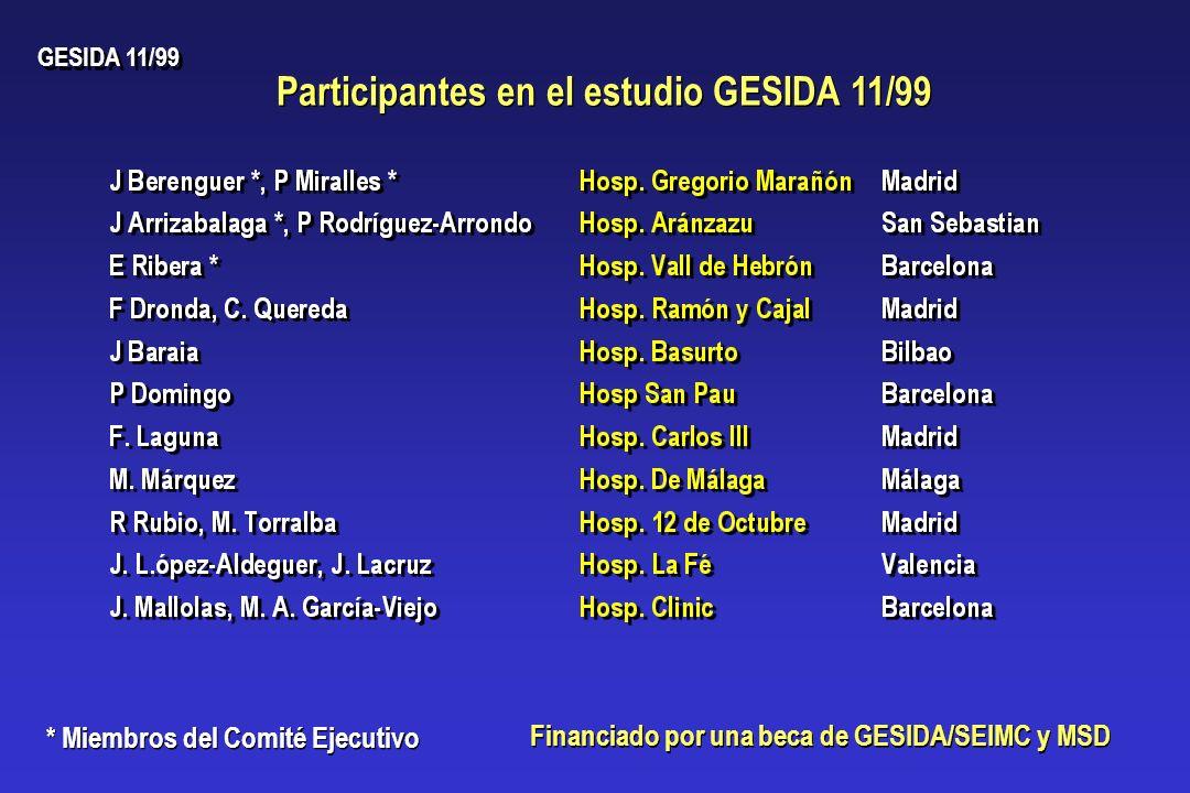 Participantes en el estudio GESIDA 11/99 Financiado por una beca de GESIDA/SEIMC y MSD * Miembros del Comité Ejecutivo GESIDA 11/99