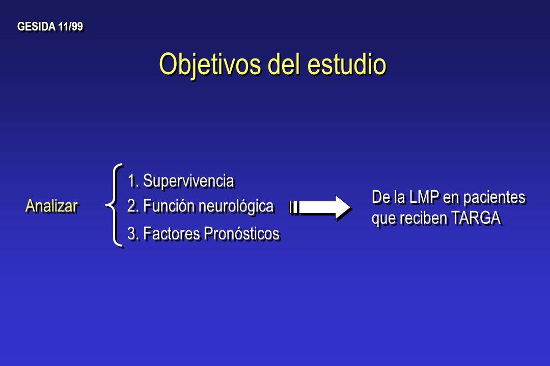Objetivos del estudio GESIDA 11/99 2. Función neurológica Analizar 1. Supervivencia De la LMP en pacientes que reciben TARGA De la LMP en pacientes qu