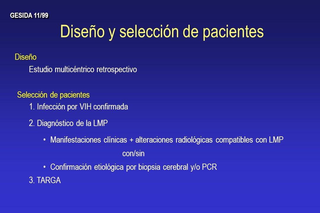 Diseño y selección de pacientes GESIDA 11/99 Diseño Estudio multicéntrico retrospectivo Selección de pacientes 1. Infección por VIH confirmada 2. Diag
