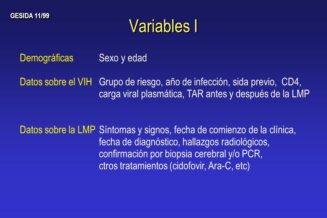 DemográficasSexo y edad Datos sobre el VIHGrupo de riesgo, año de infección, sida previo, CD4, carga viral plasmática, TAR antes y después de la LMP D