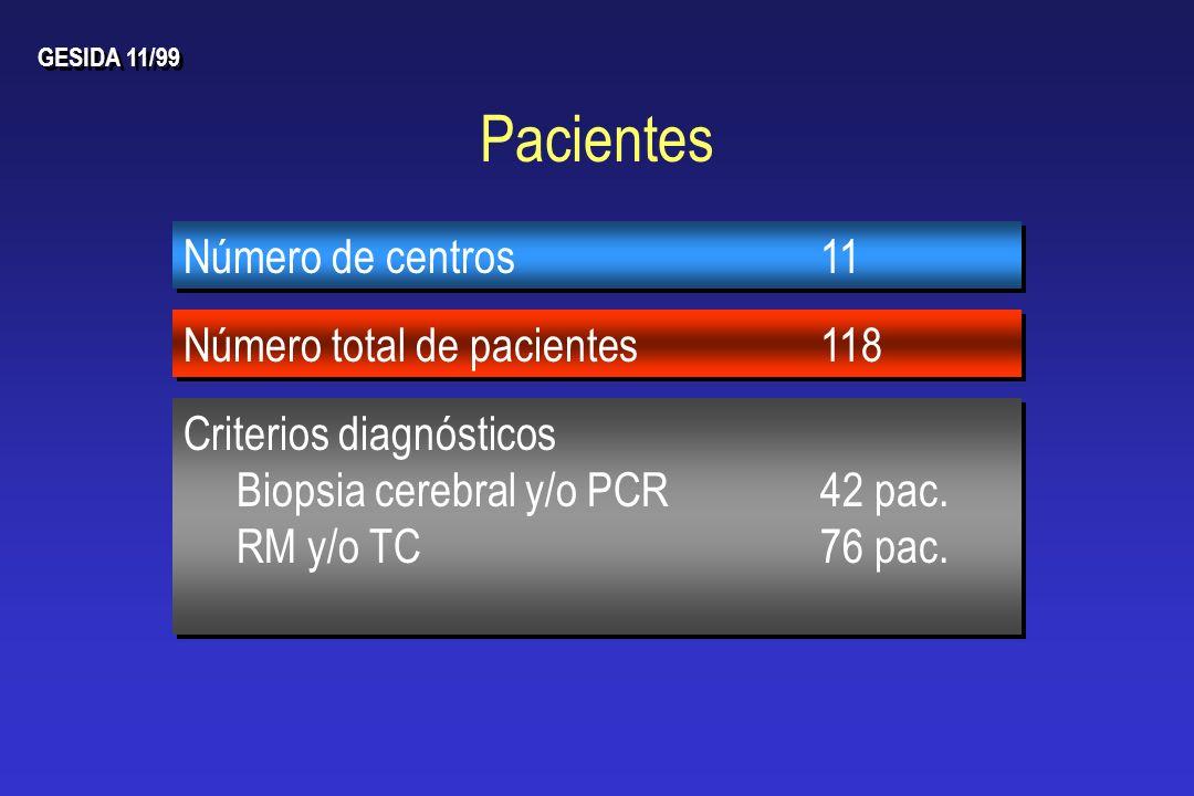 Número total de pacientes 118 Número de centros 11 Criterios diagnósticos Biopsia cerebral y/o PCR 42 pac. RM y/o TC76 pac. Criterios diagnósticos Bio