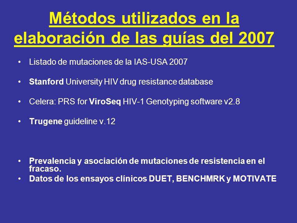 Métodos utilizados en la elaboración de las guías del 2007 Listado de mutaciones de la IAS-USA 2007 Stanford University HIV drug resistance database C