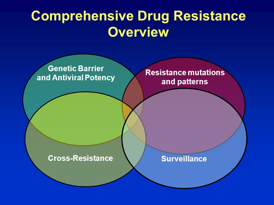 Métodos utilizados en la elaboración de las guías del 2007 Listado de mutaciones de la IAS-USA 2007 Stanford University HIV drug resistance database Celera: PRS for ViroSeq HIV-1 Genotyping software v2.8 Trugene guideline v.12 Prevalencia y asociación de mutaciones de resistencia en el fracaso.