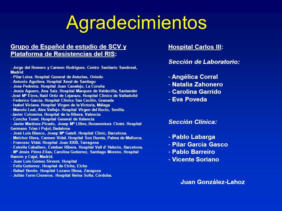 Grupo de Español de estudio de SCV y Plataforma de Resistencias del RIS: - Jorge del Romero y Carmen Rodríguez. Centro Sanitario Sandoval, Madrid - Pi