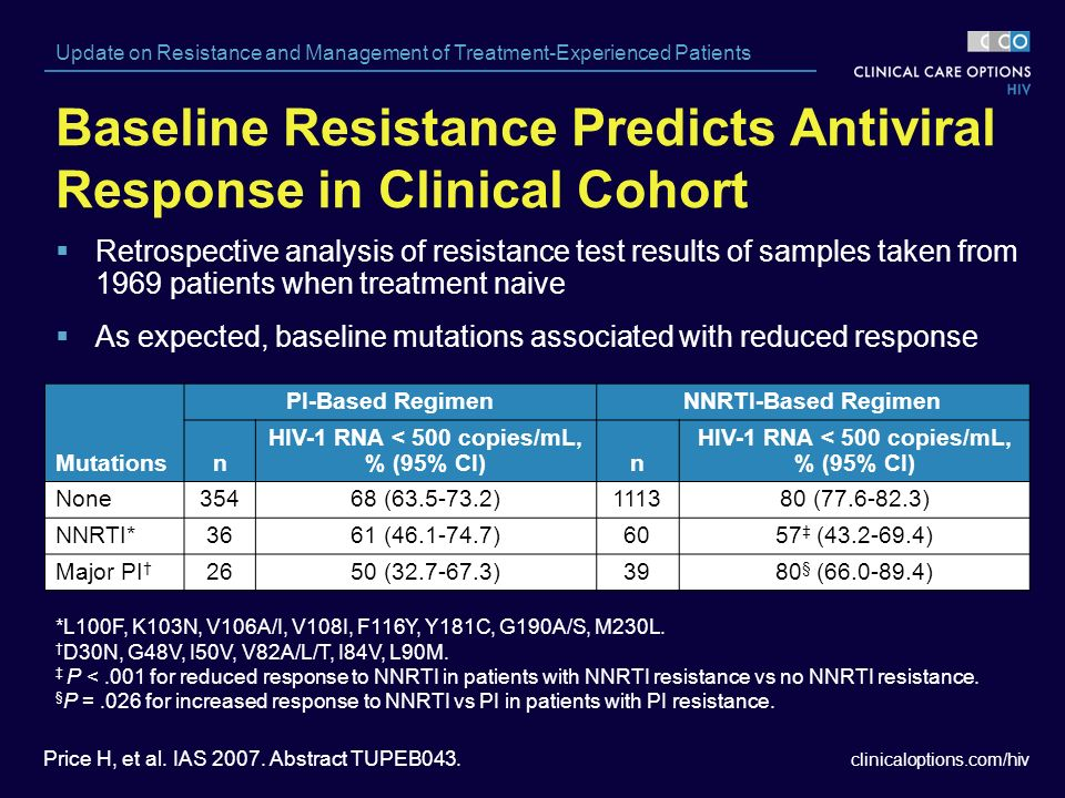 Long-term risk of developing drug resistance Risk of developing ARV drug resistance from the UK CHIC Study (n= 4306) –Longitudinal cohort from 6 clinics in London –Started ARV therapy with 2 NRTIs plus a 3rd agent Overall risk of treatment failure was 38% over 6 years Risk of accumulation resistance mutations to any drug 27% Time to Multiclass Resistance % with resistance Phillips et al.