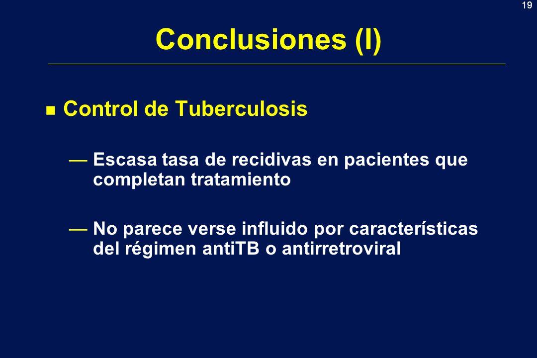 20 Conclusiones (II) n Progresión de la Infección por VIH La progresión clínica ha sido elevada No diferencias en la progresión clínica durante el periodo de seguimiento en personas que inicialmente reciben HAART o no HAART Personas con >200 CD4: no diferencias en la administración concomitante o posterior del TARV Personas con < 200 CD4: es mejor la administración concomitante, aunque se puede diferir el inicio dos meses del tratamiento antirretroviral.