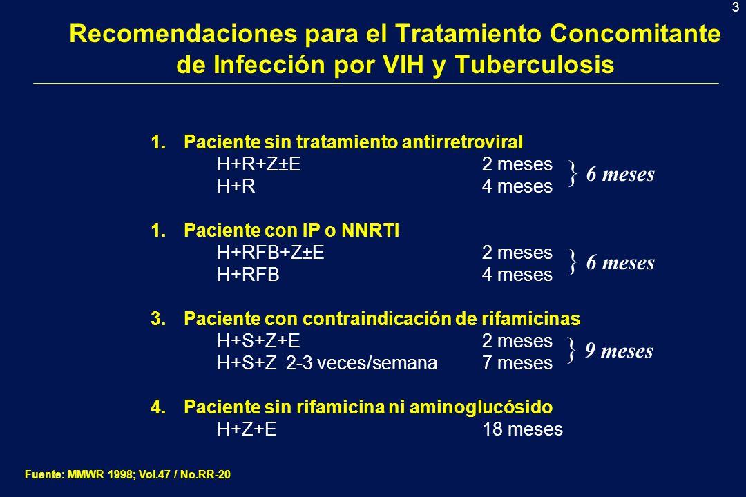 4 Objetivos n Evaluar diferentes regímenes terapéuticos anti-TB y antirretroviral en pacientes coinfectados, en cuanto a: Control de tuberculosis (recidiva) Control de infección por VIH (progresión clínica)