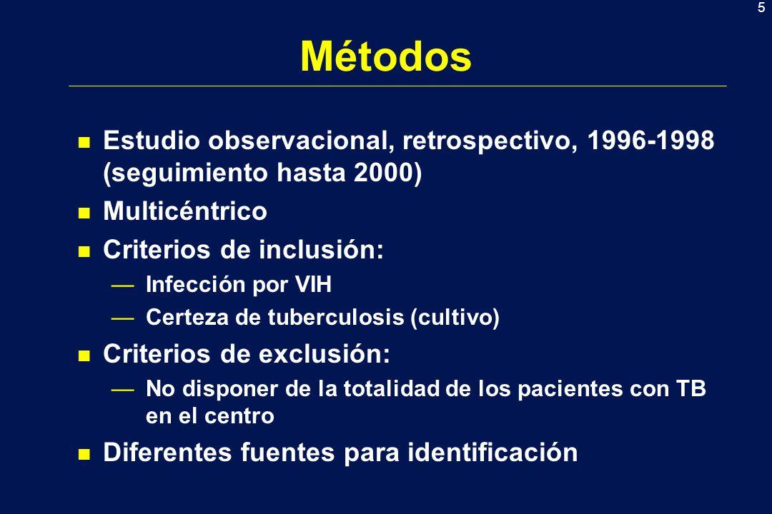 6 Población de Estudio (n= 344) n Sexo, H/M83%/17% n Edad34 (RIQ 31-38) n Factor de Riesgo ADVP79% n Estadio Clínico Asintomático38% SIDA previo20% n Recuento CD497 (RIQ 42-199) n Carga Viral, log5,1 (RIQ 4,2 – 5,6) n Tratamiento Previo28%