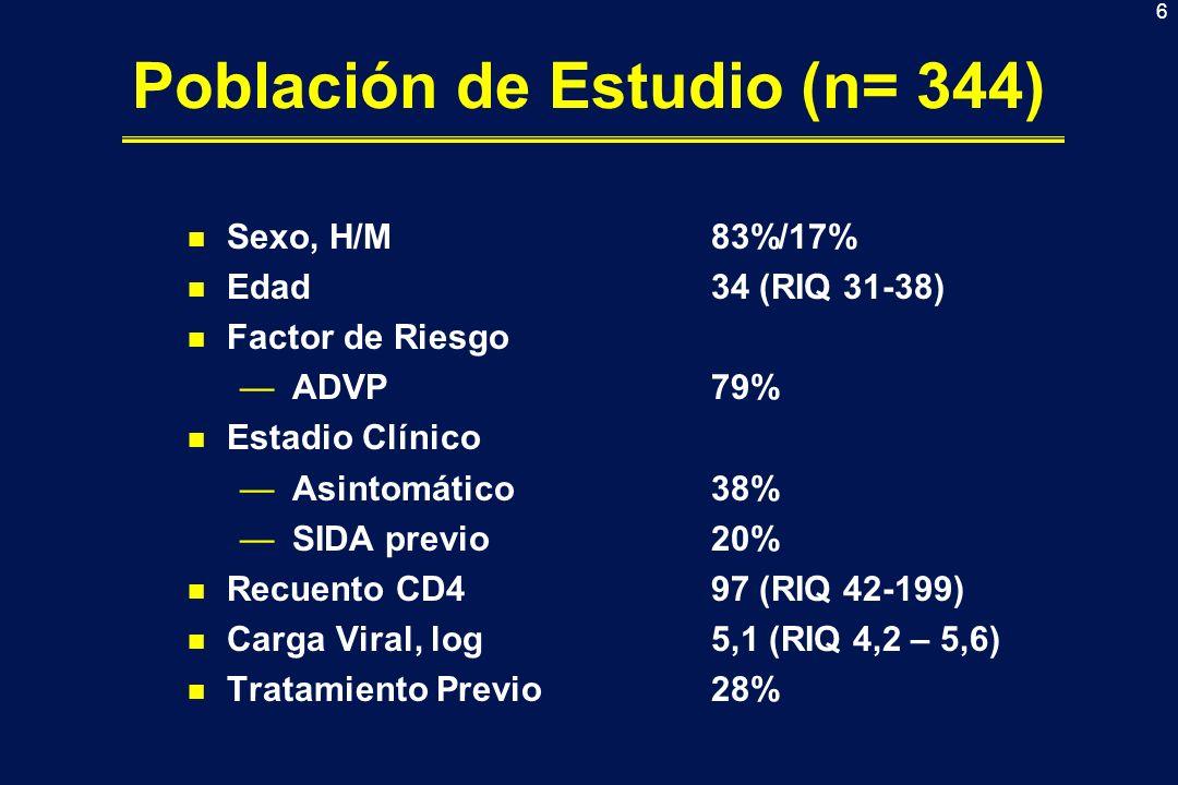 7 Tratamiento Antituberculoso n Pacientes tratados99% n Regímenes Con Rifampicina93% Con Rifabutina20% n Duración9 (RIQ 6-12) Tratamiento Completo65% n Tratamiento Correcto58%