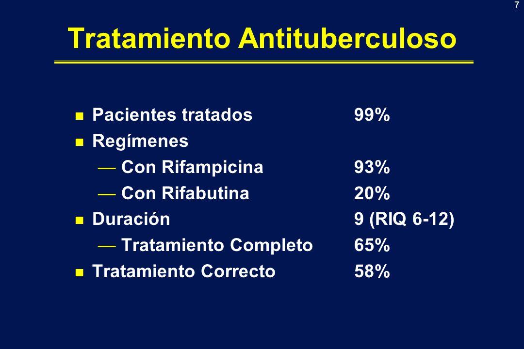 8 Tratamiento Antirretroviral n Pacientes tratados73% Concomitante con Trat.