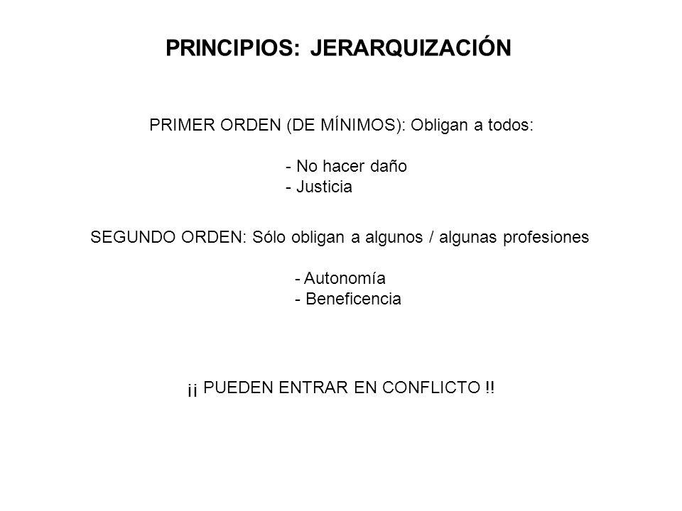 PRINCIPIOS: JERARQUIZACIÓN PRIMER ORDEN (DE MÍNIMOS): Obligan a todos: - No hacer daño - Justicia SEGUNDO ORDEN: Sólo obligan a algunos / algunas prof