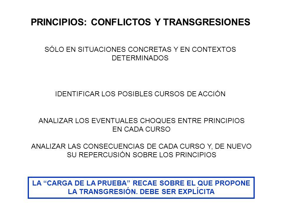 PRINCIPIOS: CONFLICTOS Y TRANSGRESIONES SÓLO EN SITUACIONES CONCRETAS Y EN CONTEXTOS DETERMINADOS IDENTIFICAR LOS POSIBLES CURSOS DE ACCIÓN ANALIZAR L