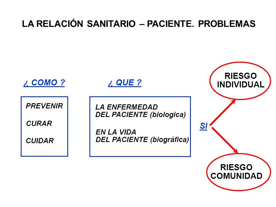 LA RELACIÓN SANITARIO – PACIENTE. PROBLEMAS CUIDAR CURAR PREVENIR ¿ COMO ? LA ENFERMEDAD DEL PACIENTE (biologica) EN LA VIDA DEL PACIENTE (biográfica)