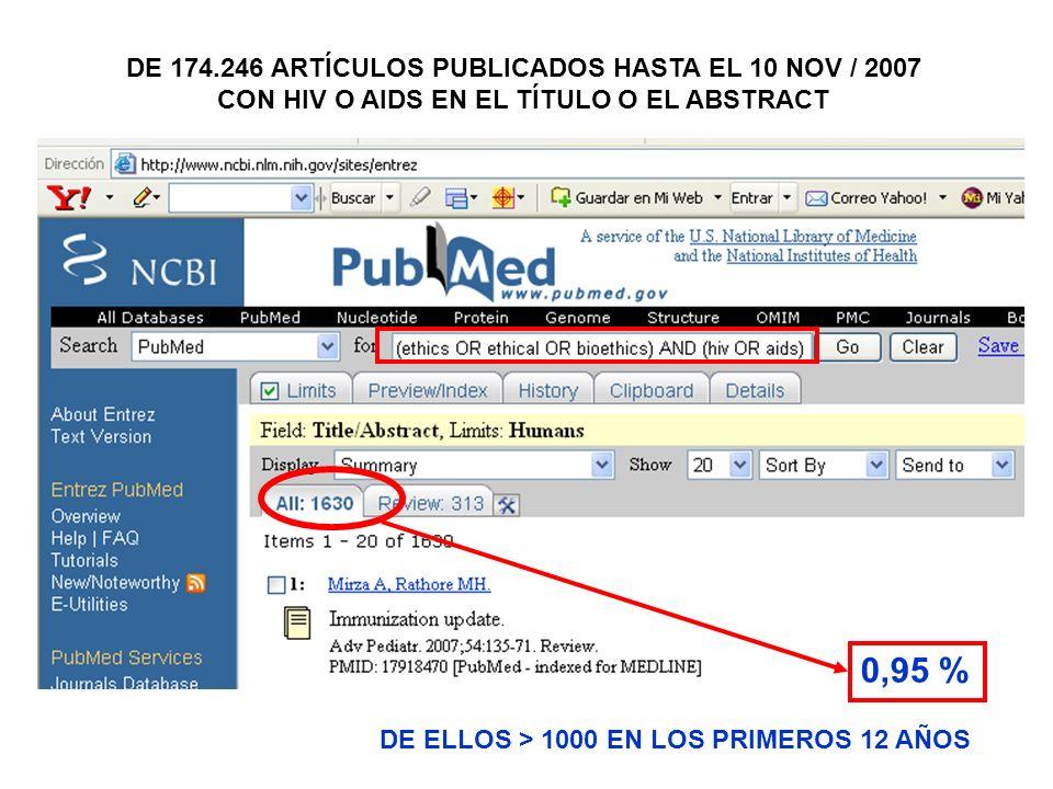 DE 174.246 ARTÍCULOS PUBLICADOS HASTA EL 10 NOV / 2007 CON HIV O AIDS EN EL TÍTULO O EL ABSTRACT 0,95 % DE ELLOS > 1000 EN LOS PRIMEROS 12 AÑOS