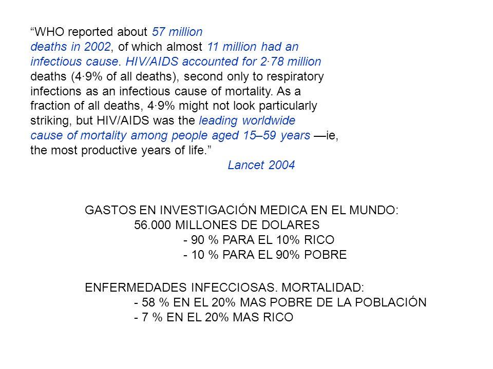 GASTOS EN INVESTIGACIÓN MEDICA EN EL MUNDO: 56.000 MILLONES DE DOLARES - 90 % PARA EL 10% RICO - 10 % PARA EL 90% POBRE ENFERMEDADES INFECCIOSAS. MORT