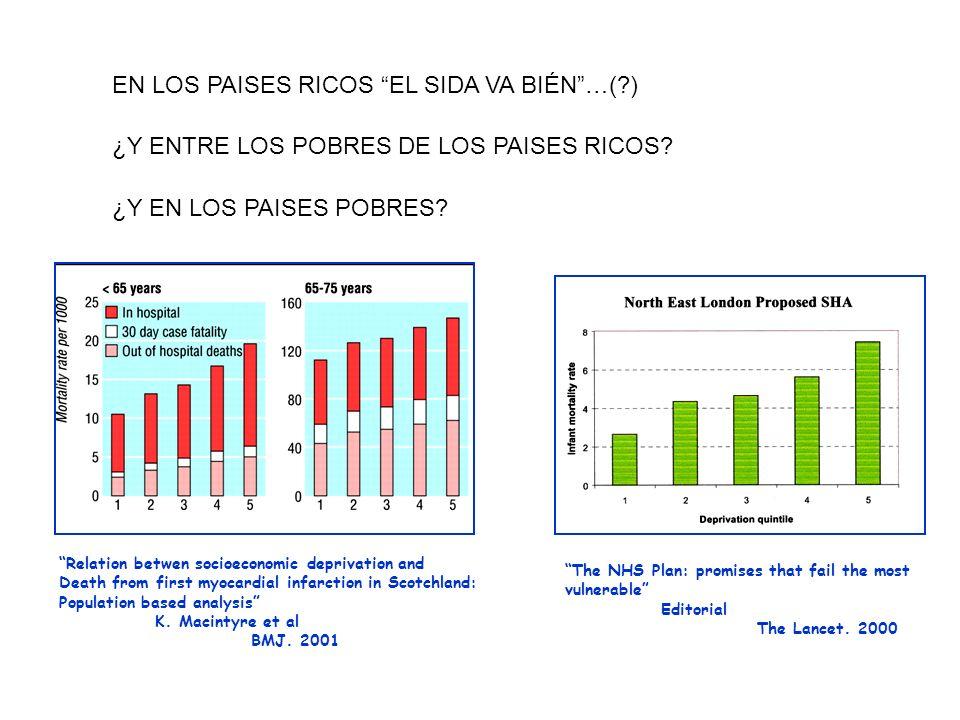 EN LOS PAISES RICOS EL SIDA VA BIÉN…(?) ¿Y ENTRE LOS POBRES DE LOS PAISES RICOS? ¿Y EN LOS PAISES POBRES? Relation betwen socioeconomic deprivation an