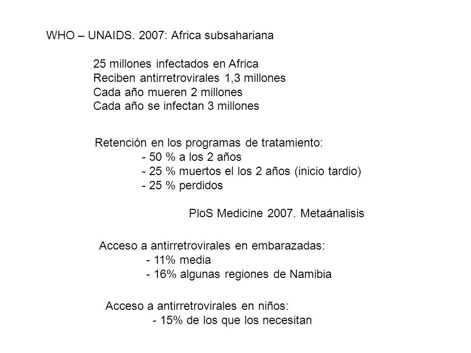 WHO – UNAIDS. 2007: Africa subsahariana 25 millones infectados en Africa Reciben antirretrovirales 1,3 millones Cada año mueren 2 millones Cada año se