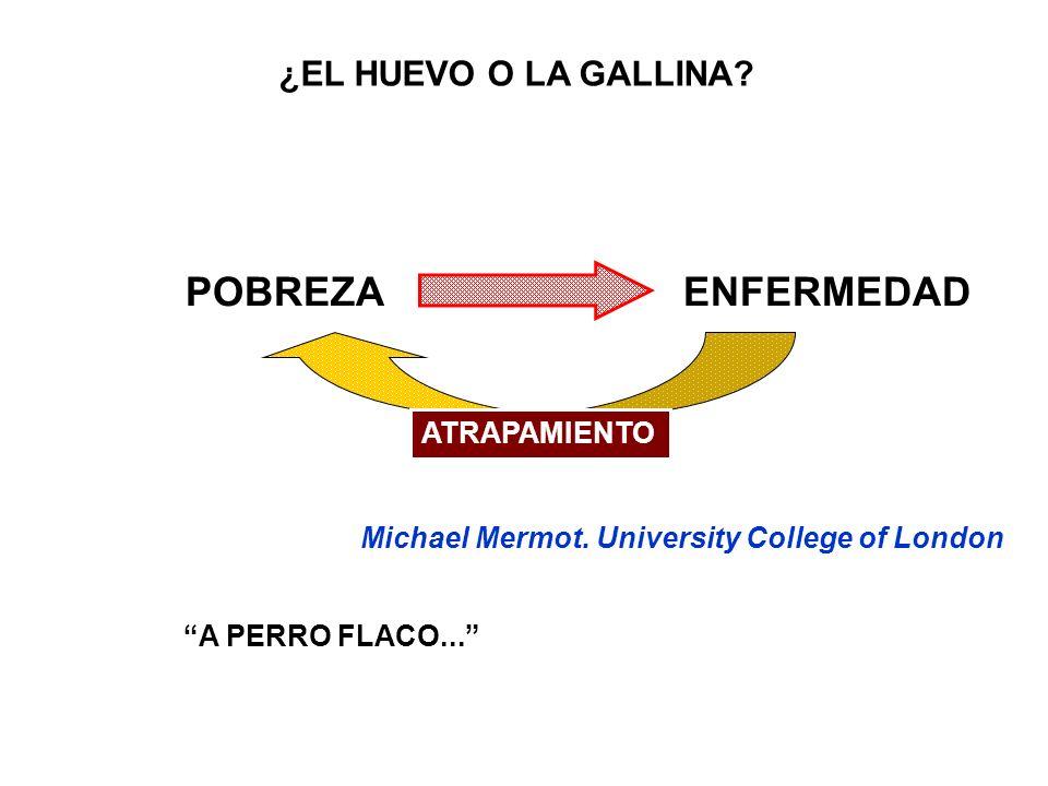 POBREZAENFERMEDAD ¿EL HUEVO O LA GALLINA? Michael Mermot. University College of London ATRAPAMIENTO A PERRO FLACO...